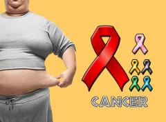 obesity-Cancer_Cancer